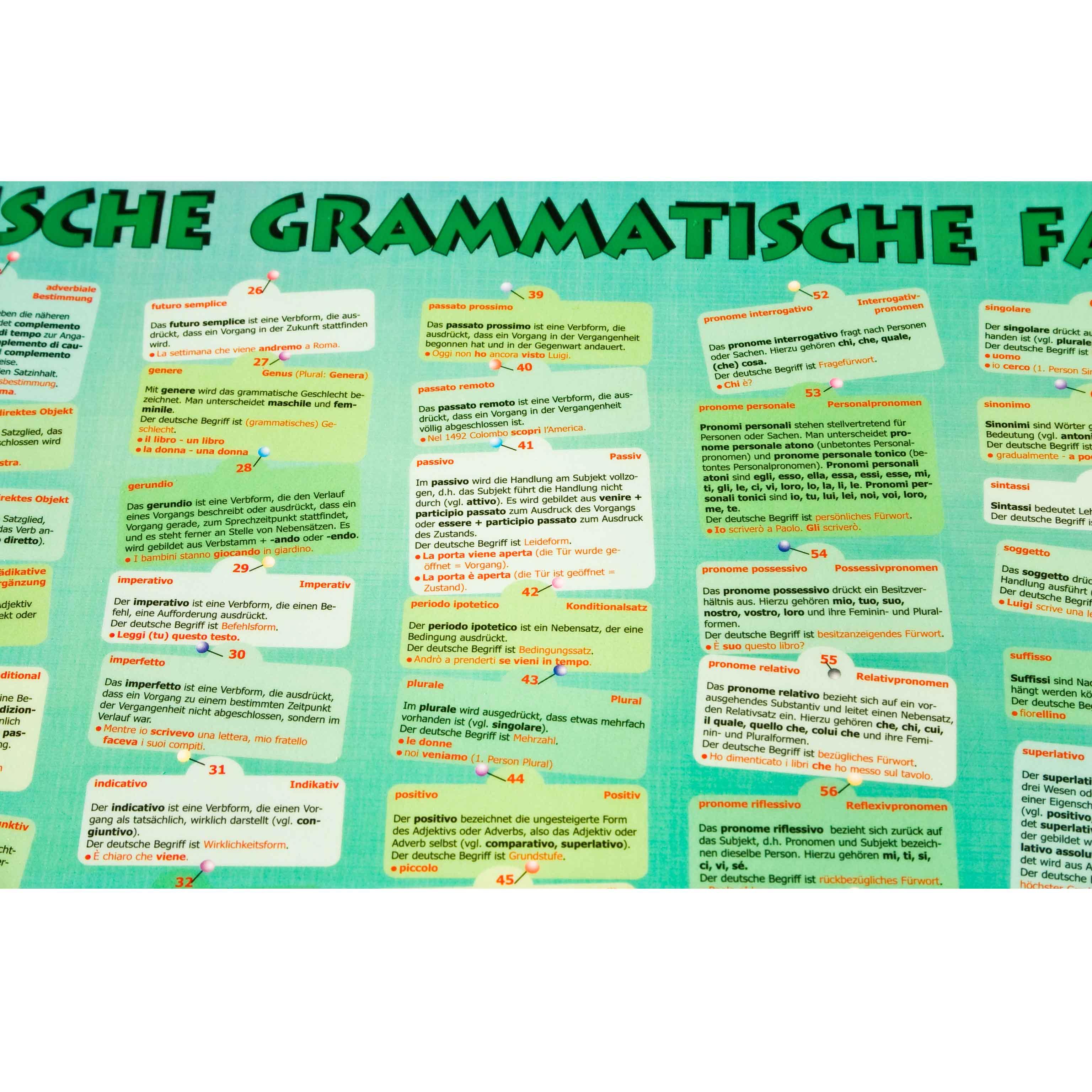 Schreibunterlage Grammatische Fachausdru00fccke Italienisch DIN A3 - dnf Verlag